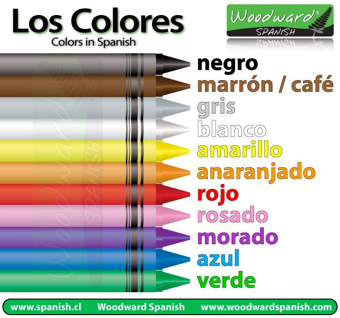 Colors in Spanish.  - The best way to learn Spanish is visiting a country. Come and visit us at www.Going2Colombia.com