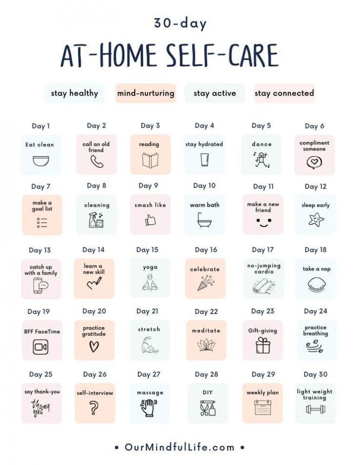 30day athome selfcare challenge free printable