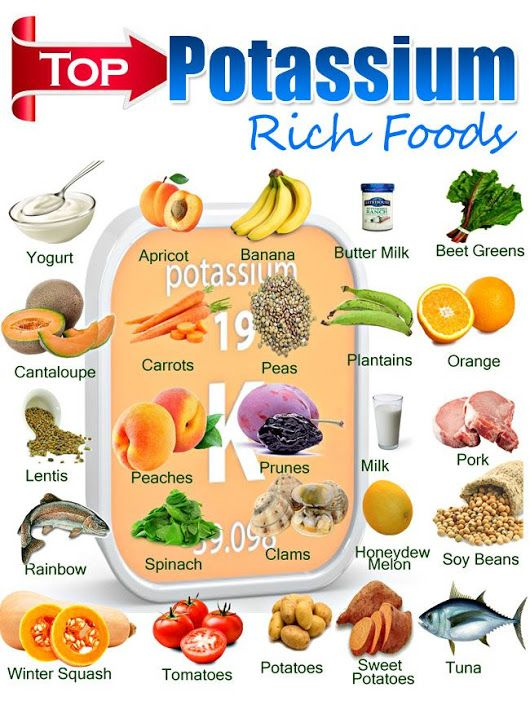 High Potassium Levels In Blood Foods To Avoid