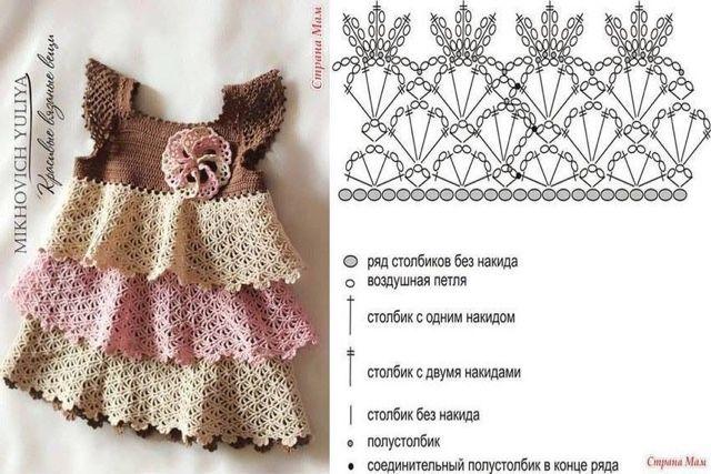 Manualidades y algo más: Vestidos para bebé