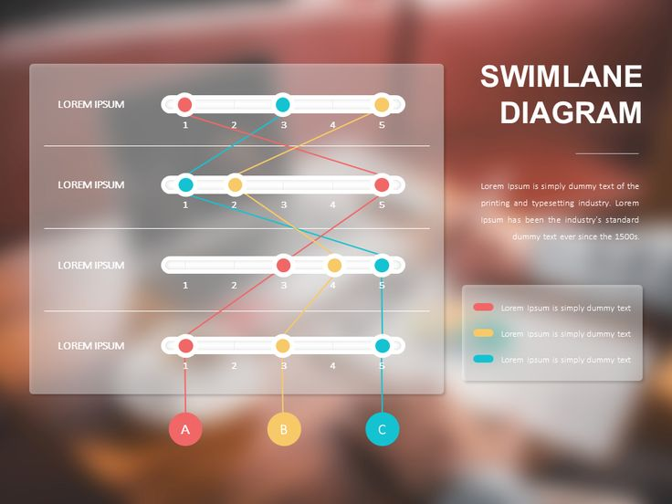 Swimlane Diagram  Slidedesign  Powerpoint