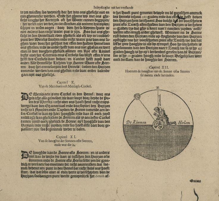 "C.A. 37 P. - 26173 - 32  -- Willem Janzoon Blaeu (1571-1638) - ""Het licht der zee-vaert daerinne claerlÿck beschreven ende afgebeeldet werden, alle de Custen..."". Tot Amsterdam : Ghedruckt by Ian Ianssoon, 1620 BNP C.A. 37 P."