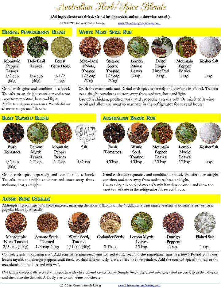 Australian Herb-Spice Blends