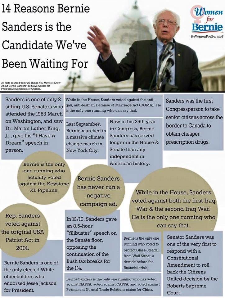 Bernie Sanders is the ONLY candidate not owned by the corporations !