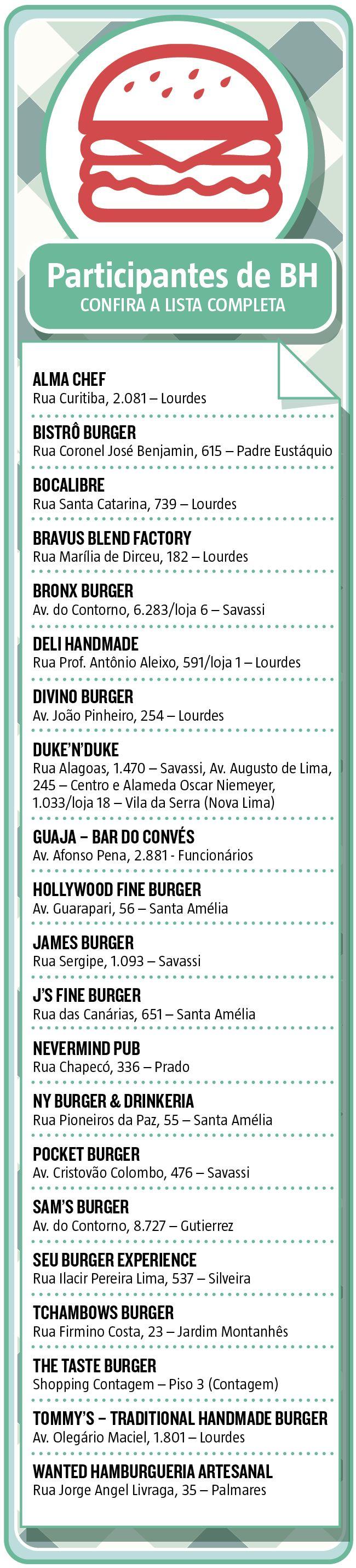 A capital mundial dos botecos é uma das quatro cidades brasileiras que recebem, simultaneamente, a primeira edição do ano do Burger Fest. Realizado há seis anos em localidades escolhidas a dedo para dar cara nova à receita popularizada pelo McDonald's (06/05/2017) #Hamburguer #Sanduiche #Festival #BH #Belo #Horizonte #BeloHorizonte #Boteco #Burger #Fest #BurgerFest #Caseiro #Infográfico #Infografia #HojeEmDia