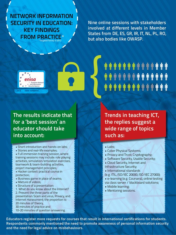 Network Information Security in Education: Key findings from Practice