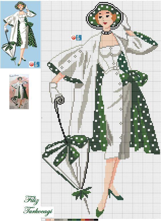 Beautiful vintage fashion plate cross stitch pattern. #cross_stitch #crafts #patterns