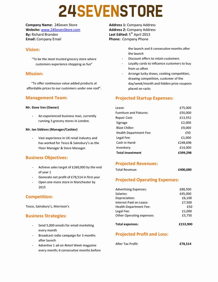 30 Google Business Plan Template in 2020 Business plan