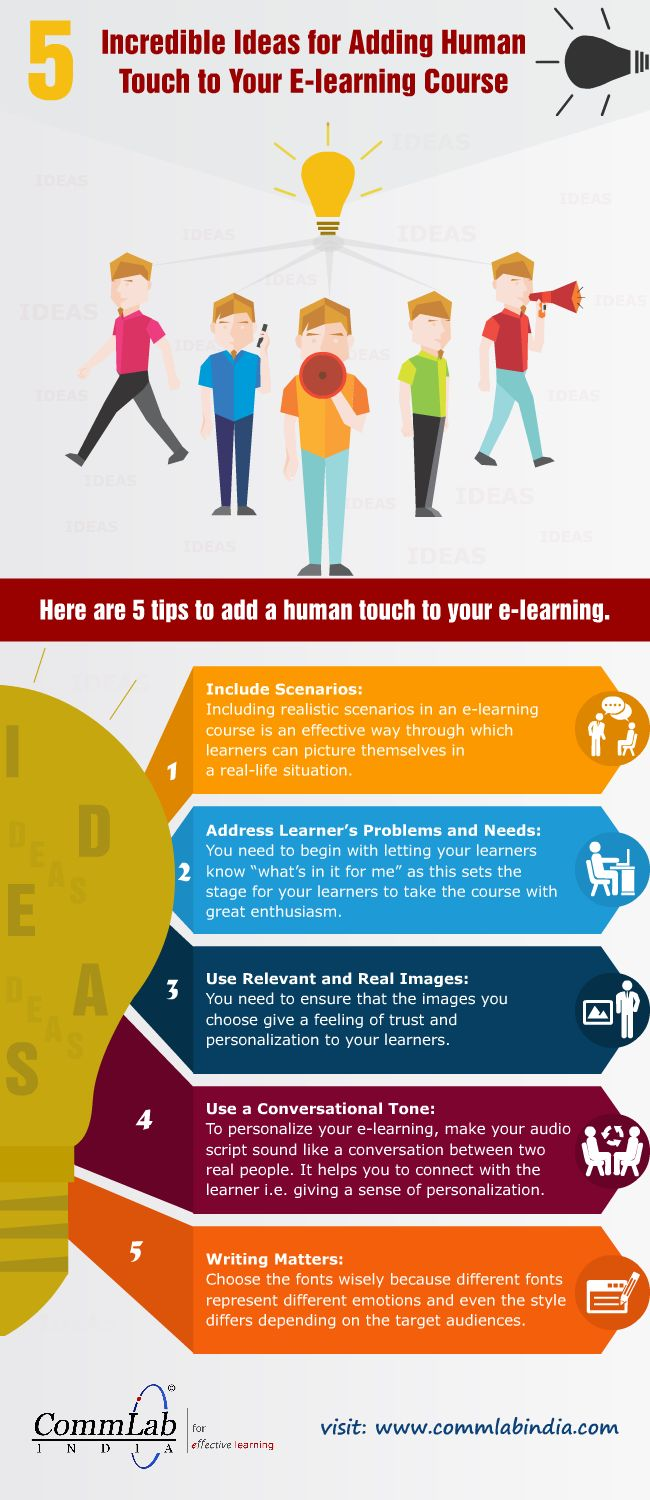 E learning poster designs - How To Make Up For The Lack Of Human Interaction In E Learning Infographic