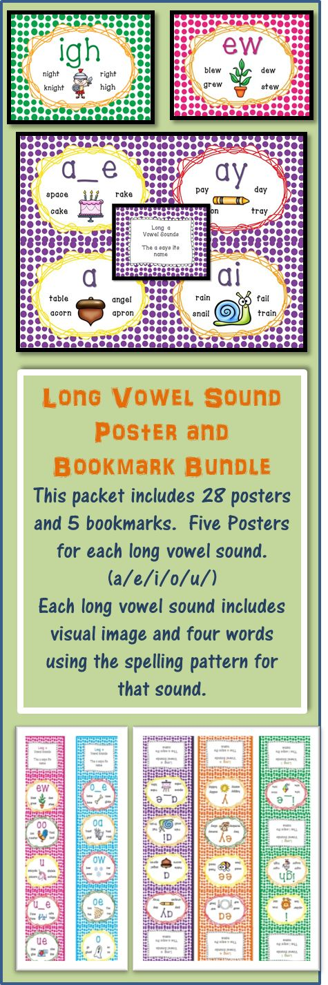 28 posters and 5 bookmarks representing all long vowel sounds with picture for each sound to cater for visual learners.  Each bookmark includes all spelling patterns that makes the long vowel sound (with graphics to support visual learners). Bookmarks can also be used when reading or glued inside the students writing workbooks or writing folder. Enjoy!  Sarah Anne :)