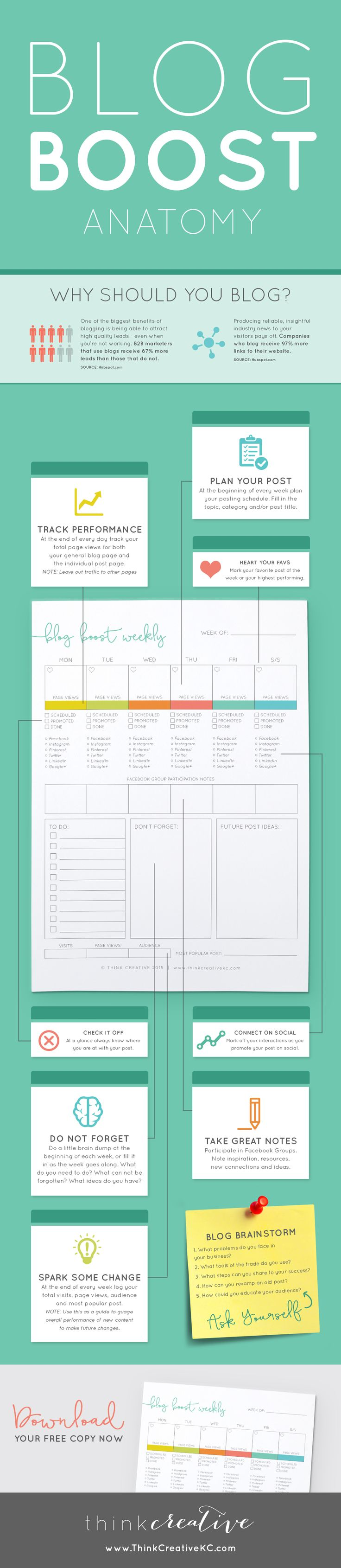 Blog Boost Anatomy (BONUS: Blog Planning & Analysis Printable) — Think Creative Collective