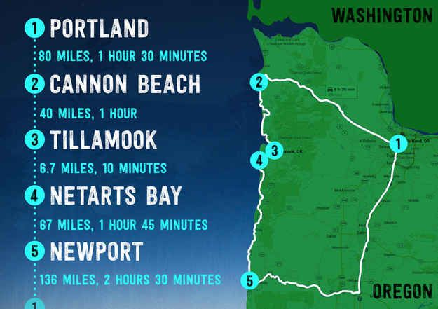 Take this route for a weekend of adventure!   21 Awesome Things To Do When You Go To Oregon
