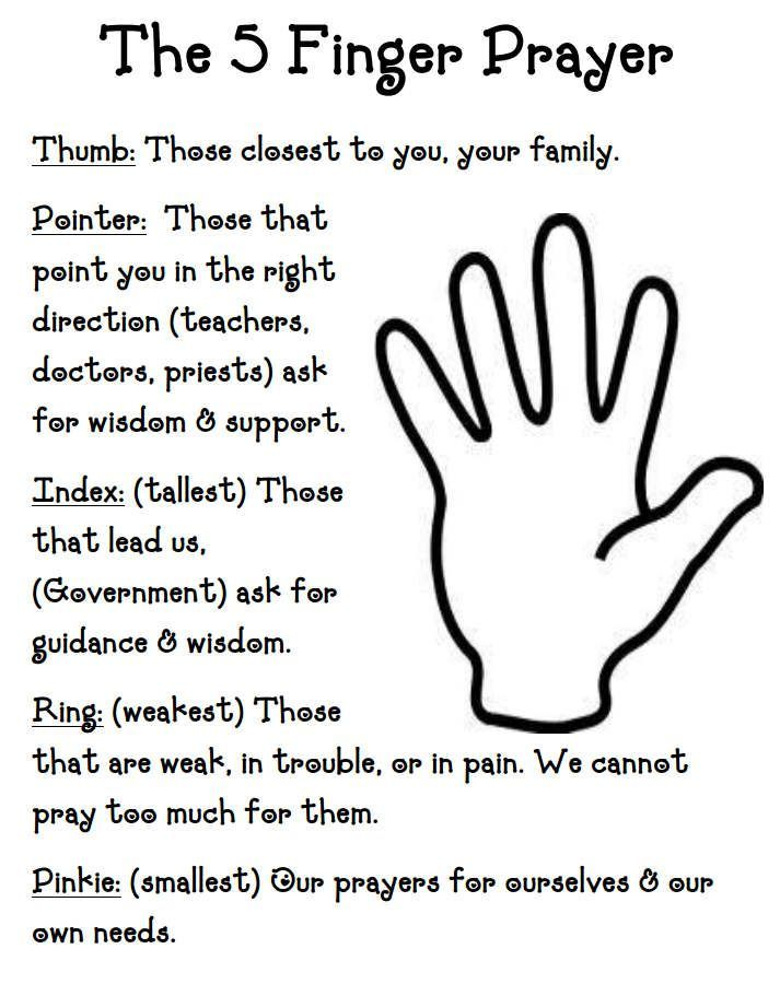 DOING IT FOR OUR CHILDREN CHURCH LESSON.  Printable 5 Finger Prayer for Children