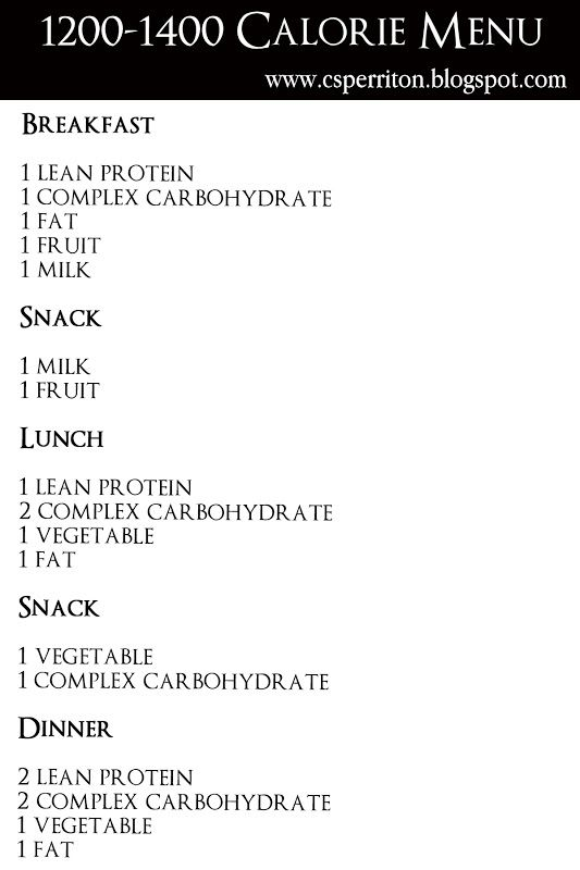 1400 Calorie Diet Menu Plan - Browsing for free diet tips? You've found the right place, check out this site for free diet secrets : loseyourweightlosstips.com