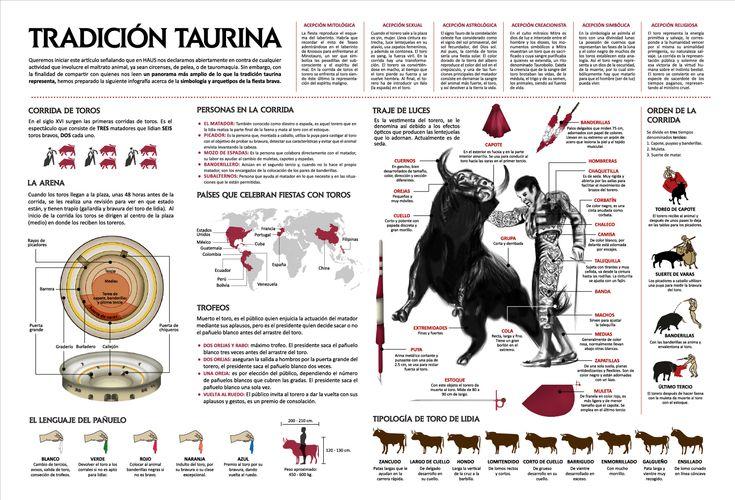 TRADICION-TAURINA-96.png (PNG Image, 1512×1028 pixels)