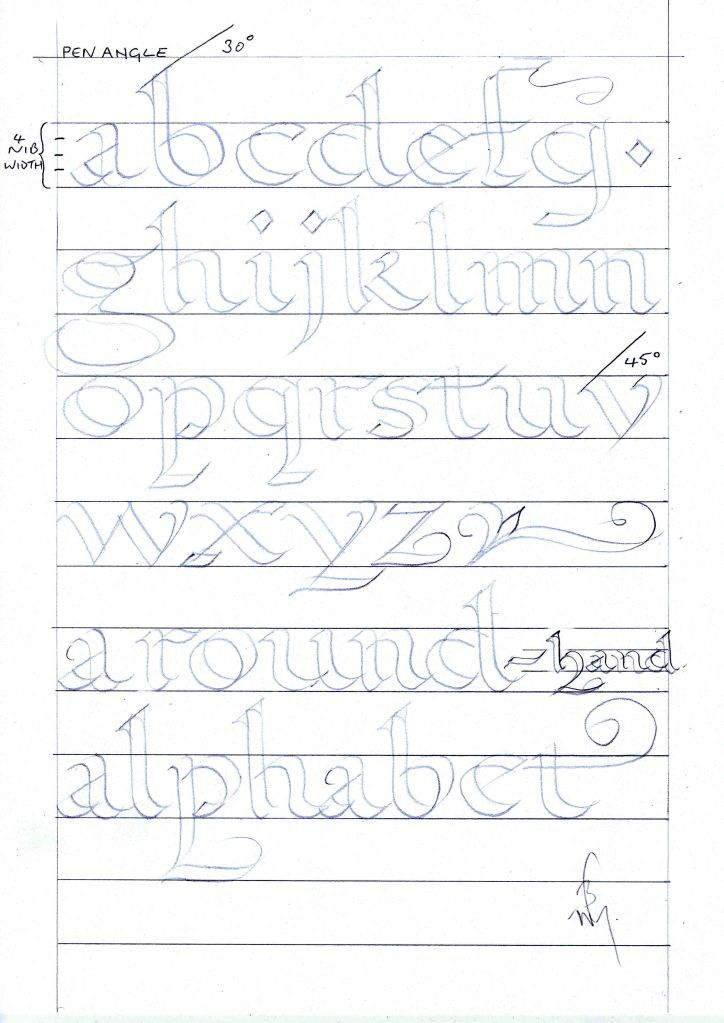 17 Best Images About Calligraphy Foundational On