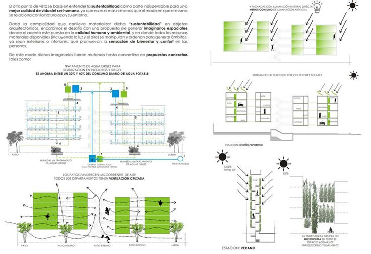esquema 3 / Proyecto Edificio sustentable en Junín. Caceres/Ellero/Ormeño/Pistone arquitectos