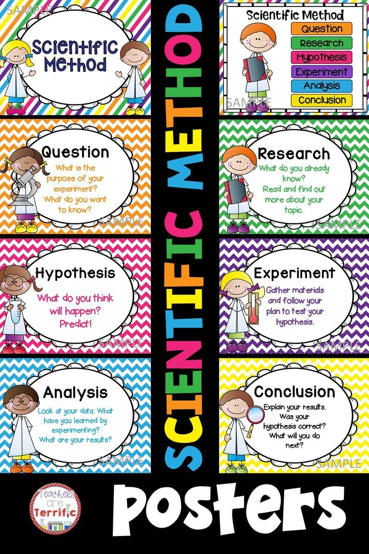 Spectacular poster set featuring the steps of the Scientific Method. Designed for the elementary science classroom with cute kid scientists and kid-friendly wording! Two versions of the poster set are included!