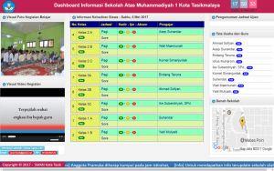 Modul e-Smart TV Sekolah (Advanced)