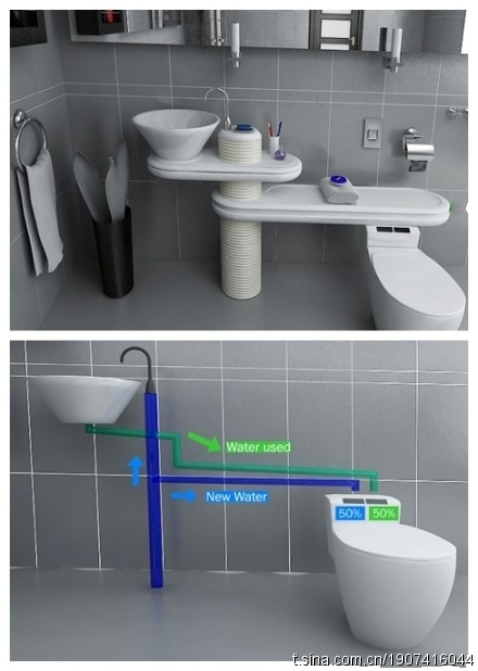 amazing design~