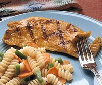 Glazed Turkey Steaks Recipe