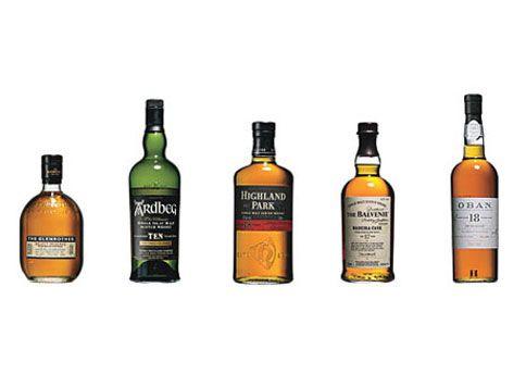 Top 5 Single Malt Scotches