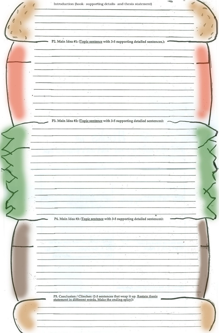 burger writing template - 12 best ideas about hamburger paragraph on pinterest