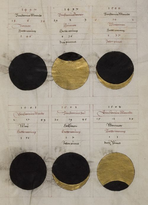 Phases of the moon, Geomantie' (Geomancy)