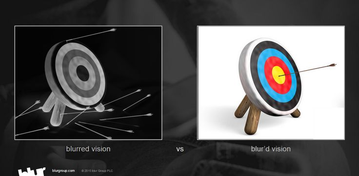 Hit your target first time - every time. Buy at blur. #B2B