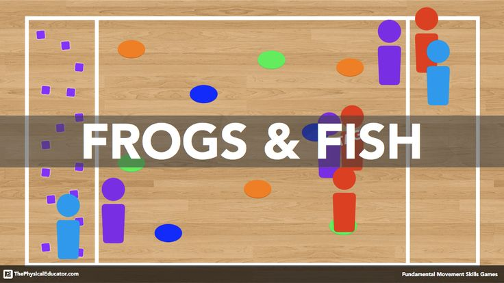 636ed9e6ffb0b1dac54e1a69a4c210c0  physical education games frogs - Phys Ed Games For Kindergarten