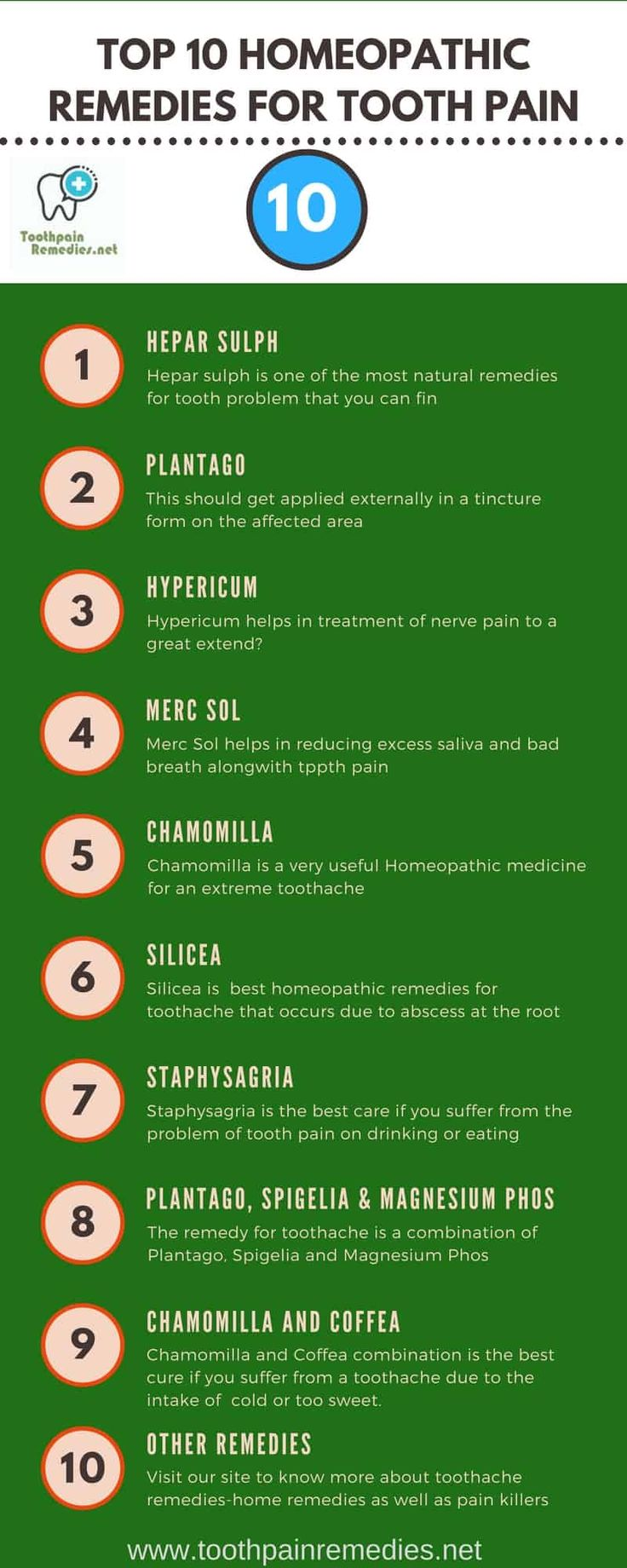 Best Homeopathic remedies for toothache A toothache is one the most nerve-wracking pain that a person has to experience,here in this article mentions about homeopathic remedies for a toothache. It just cannot stay ignored for the throbbing sensation that keeps on persisting till you do something about it. Many causes of a toothache exist.