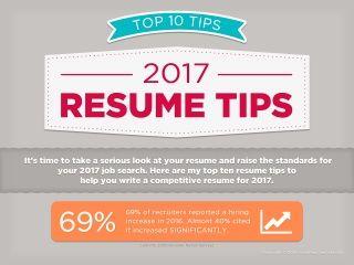 best 10 resume writers
