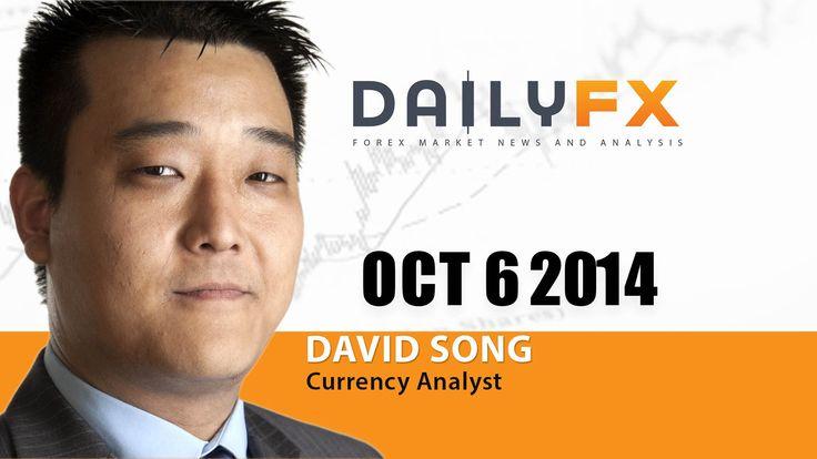 Forex: USD/JPY Outlook Undermined Ahead of BoJ Amid Bearish RSI Divergence