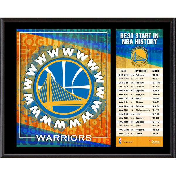 Golden State Warriors Fanatics Authentic Best Start In NBA History 12'' x 15'' Sublimated Plaque - $39.99