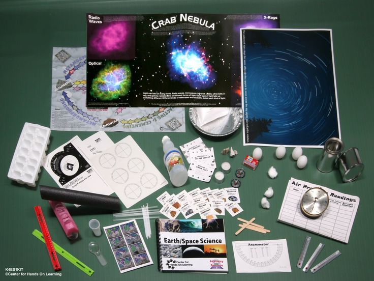 unit 4 project dangerous and natural The page also includes steps for how to do a science fair project  unit titles  include rocket forces and design, natural antacids, cell phone drop, to   are thunderstorms at night more dangerous than thunderstorms during the day.