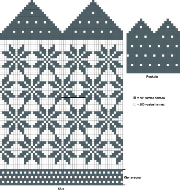 Neulo Keski-Pohjanmaan tähtilapaset | ET