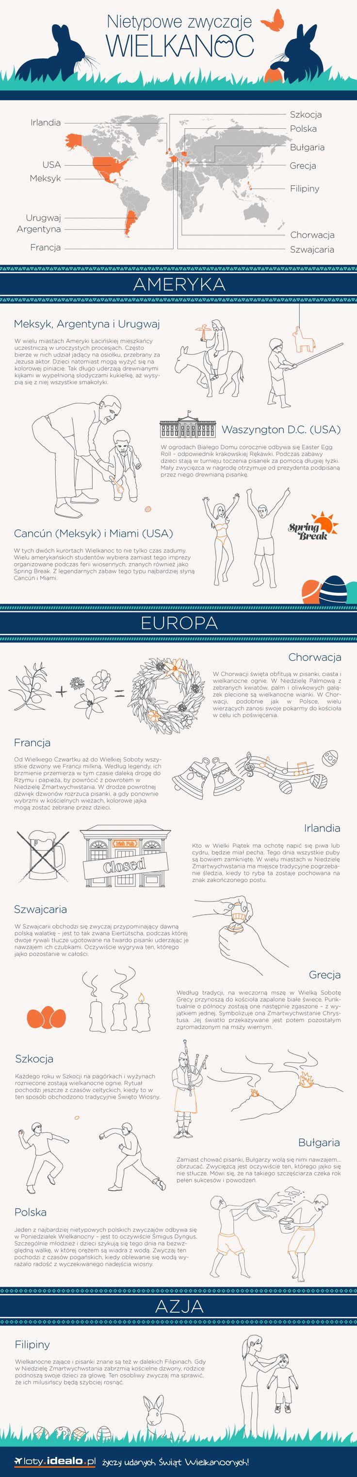 Śmigus Dyngus to nie jedyna osobliwa tradycja wielkanocna. Nasza infografika: http://www.idealo.pl/dzialprasowy/572-osobliwe-wielkanocne-zwyczaje-tak-obchodzi-sie-swieta-na-swiecie.html