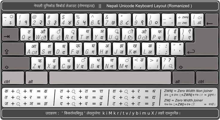 Download Nepali Unicode Keyboard Layout (Romanized) | 키보드