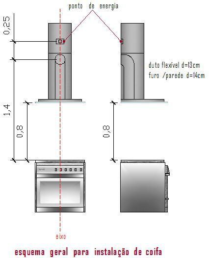 A distância ideal entre as duas peças fica entre 70 e 80cm. O ponto de energia deve ficar no centro da instalação da coifa a 2,20m do piso ou vir pelo forro, por dentro do duto. Quando a coifa é instalada como depurador, ela irá filtrar o ar da cozinha retendo a gordura e os odores, mas devolvendo esse mesmo ar para o ambiente.