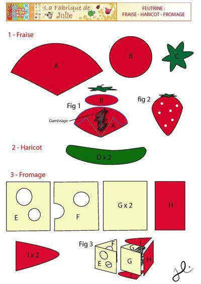 Nahrung aus Filz , Anleitung für Lebensmittel aus Filz
