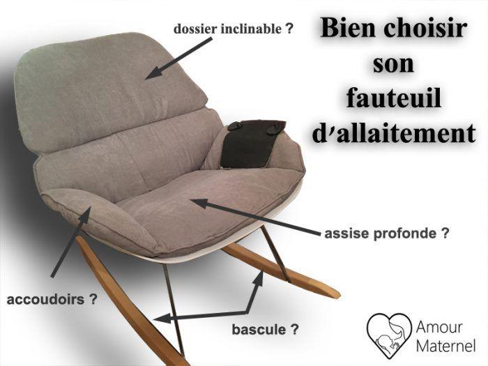 Comment Choisir Son Fauteuil D Allaitement Guide Complet Fauteuil Allaitement Fauteuil Chambre Bebe Allaitement