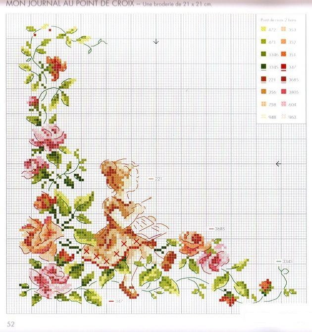 0 point de croix grille et couleurs de fils petite fille assise sur des fleurs