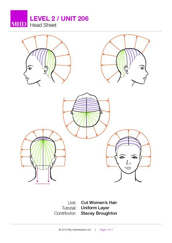 63 Best Images About Diagram Haircut On Pinterest