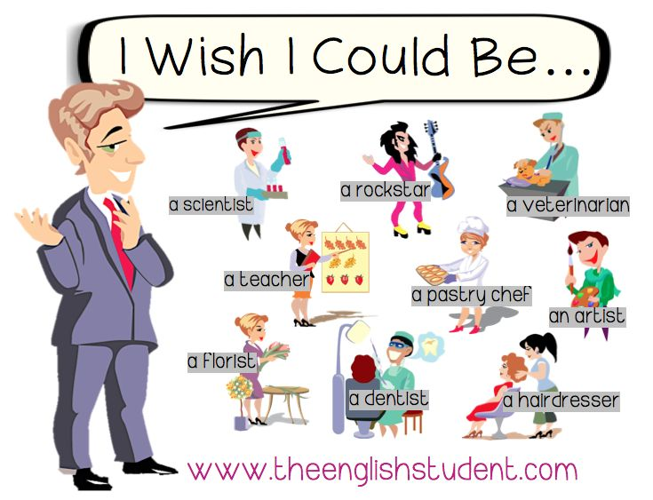 modal verbs, ESL, ESL grammar, grammar, occupations, tenses