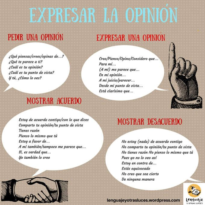 infografia de https://lenguajeyotrasluces.wordpress.com/