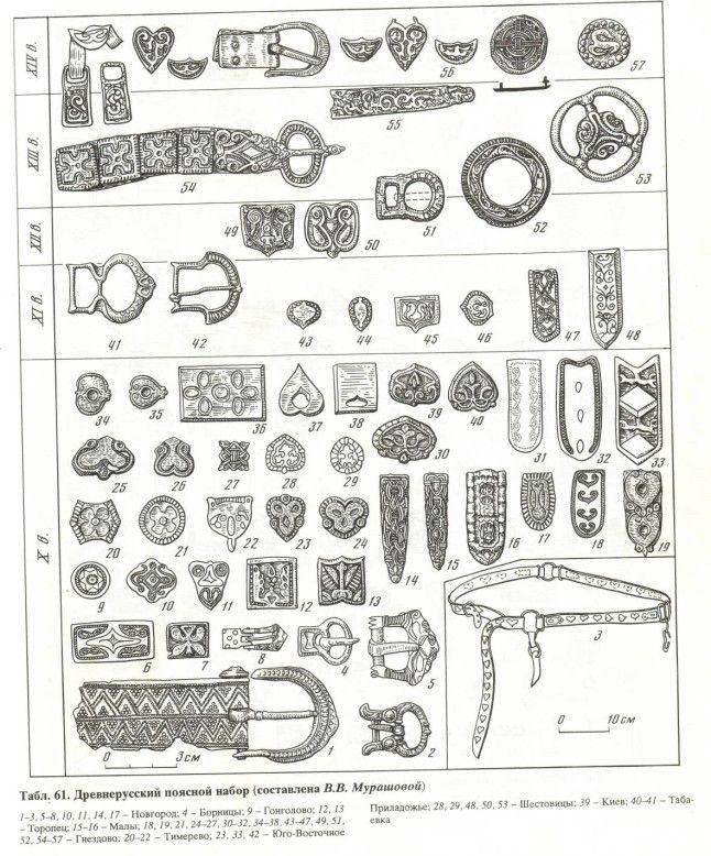 Jewelry of Novgorod (Website is in Russian)