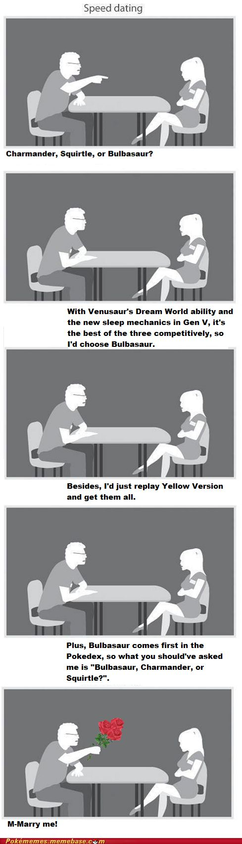 Speed dating original