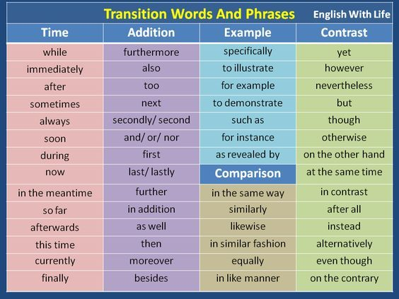What are some good transition words?