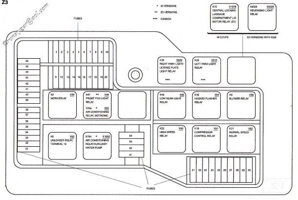Bmw 740il Fuse Box - 88 Wiring Diagram