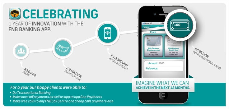 FNB is proud to share in celebrating 1 year of innovation with the FNB Banking App!    Can you believe that it has been a year that FNB clients have been able to complete transactional banking, make once off payments, app to app Geo Payments and not to mention free calls to any FNB Call Centre and cheap calls anywhere else!
